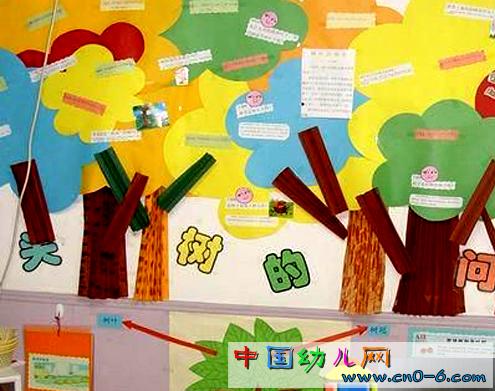 上一个:幼儿园墙面设计:抽象的星空下一个