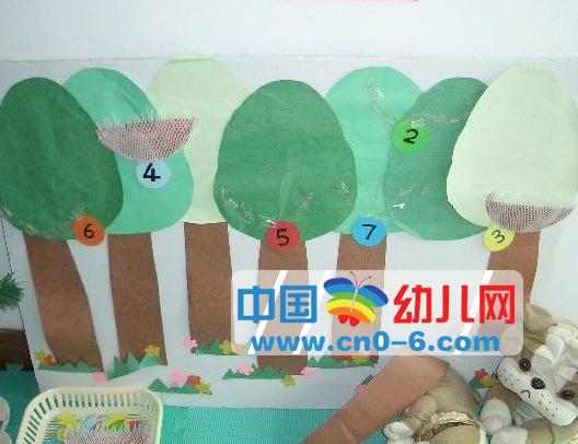 青草绿树助环保(幼儿园环境布置)